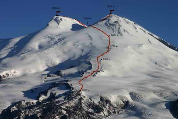 Восхождение на Эльбрус с юга. Схема маршрута
