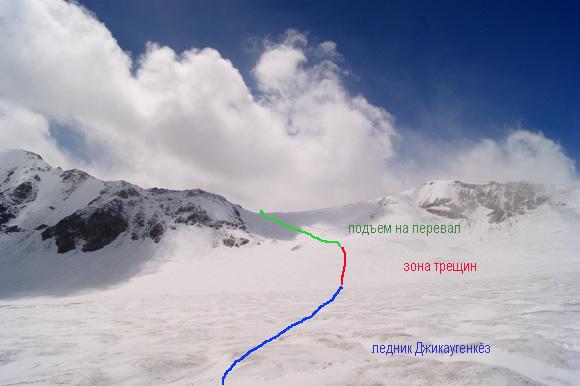 Гора Эльбрус. Перевал Ирикчат
