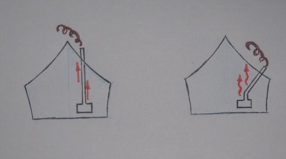 Установка трубы печки для палатки