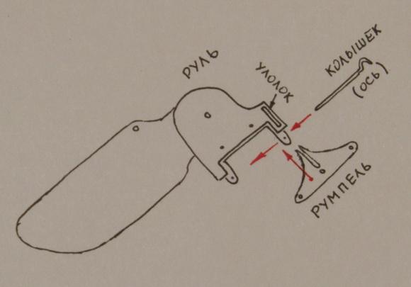 Схема соединения деталей руля байдарки